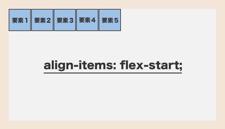 align-items: flex-start;