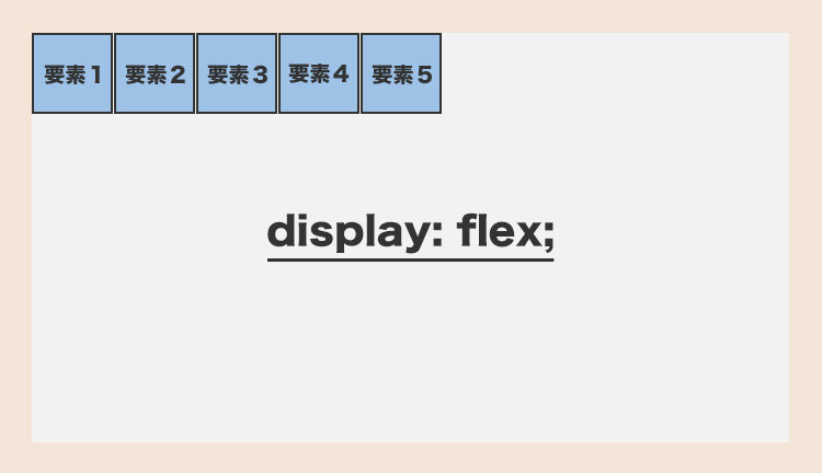 display: flex;
