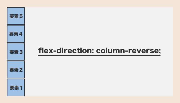 flex-direction: column-reverse;
