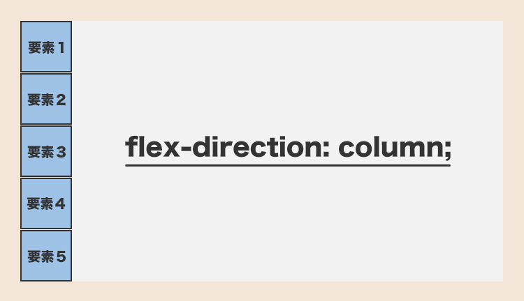 flex-direction: column;
