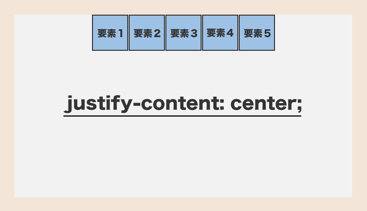 justify-content: center;