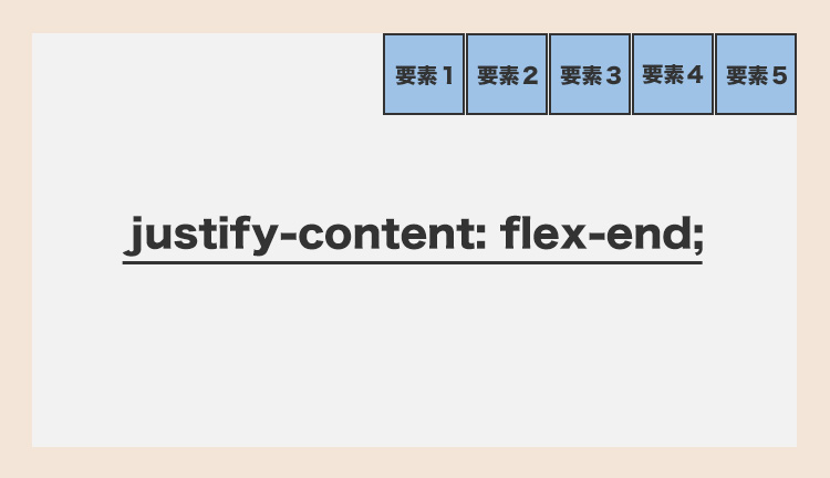 justify-content: flex-end;