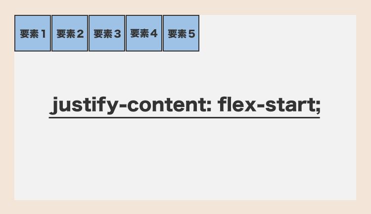justify-content: flex-start;