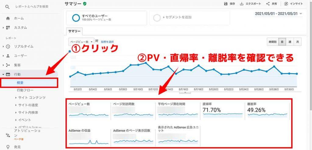 使い方④:PV・直帰率・離脱率を確認す